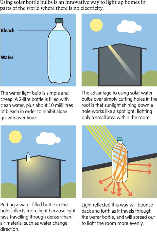 solar-bottle-bulbs