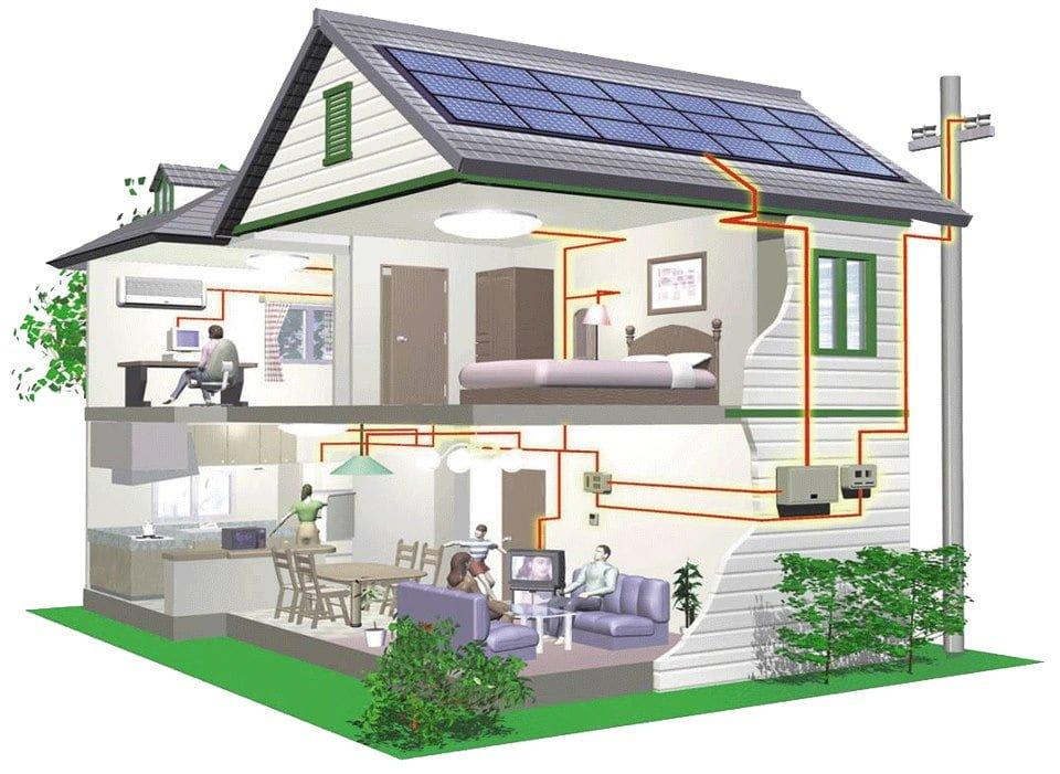 fotovoltaico casa utenze