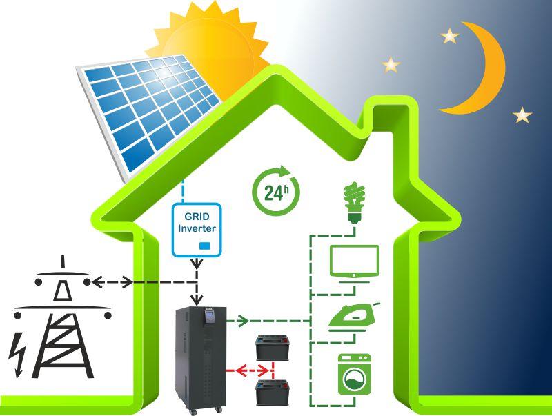 sistemi accumulo fotovoltaico