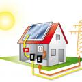 fotovoltaico scambio sul posto 2