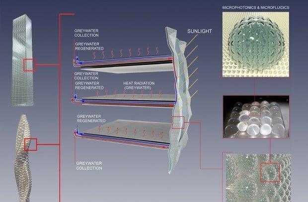solare termico acqua